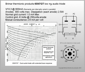 Brimar 6SN7GT Dual Triode