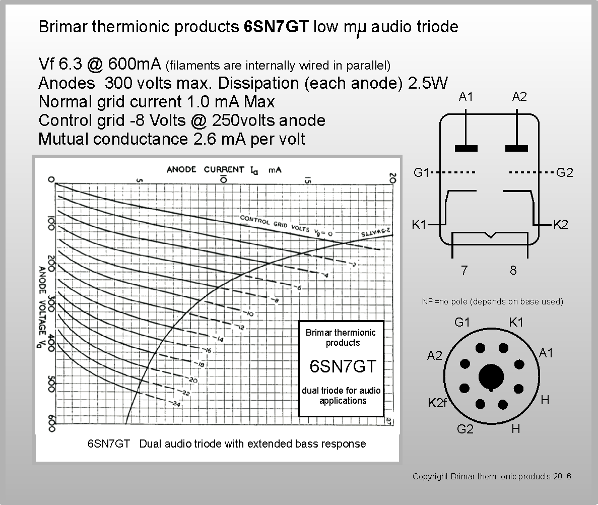 Brimar 6SN7GT - Brimar Thermionic Products - Official Site