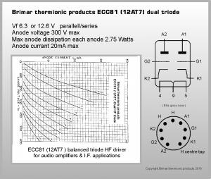 Brimar ECC81 Dual Triode