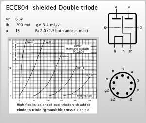 Brimar Thermionic Products – ECC804 Shielded Double Triode