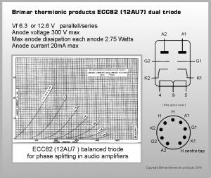 Brimar Thermionic Products - ECC82 Data