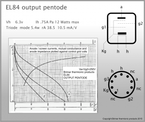 Brimar Thermionic Products - EL84 Power Pentode Data